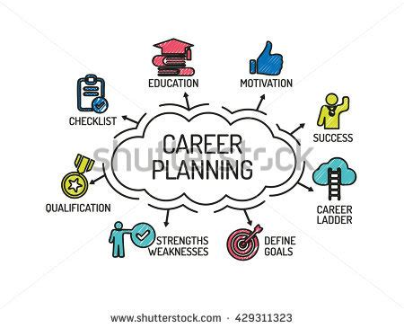 Career Plan & Final Reflection Essay
